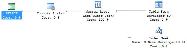 Efficient join between a table scan and an index seek on SQL CE 3.5